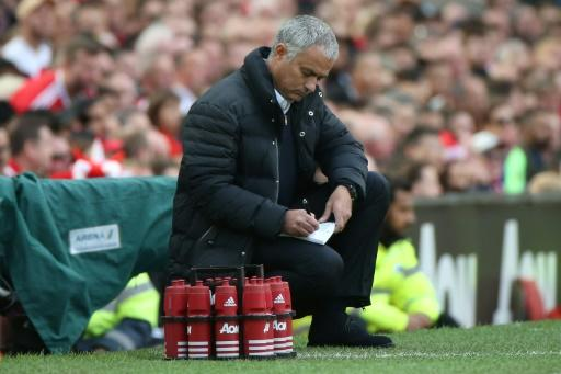 "Supporters were broadly supportive of Manchester United manager Jose Mourinho's tactics, with 85 percent saying he had found the ""perfect game plan"""