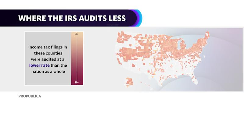 Income tax filings in these counties were audited at a lower rate than the nation as a whole.