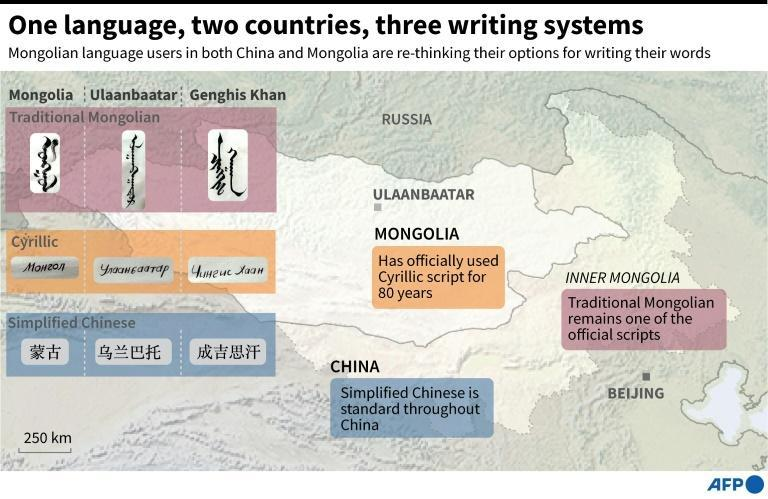One language, two countries, three writing systems