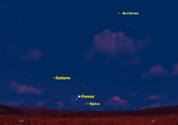 Sun., Sept. 8, sunset. The thin waxing crescent moon passes just south of the bright planet Venus, low in the western sky just after sunset. Spica is to their right and Saturn is to their left.