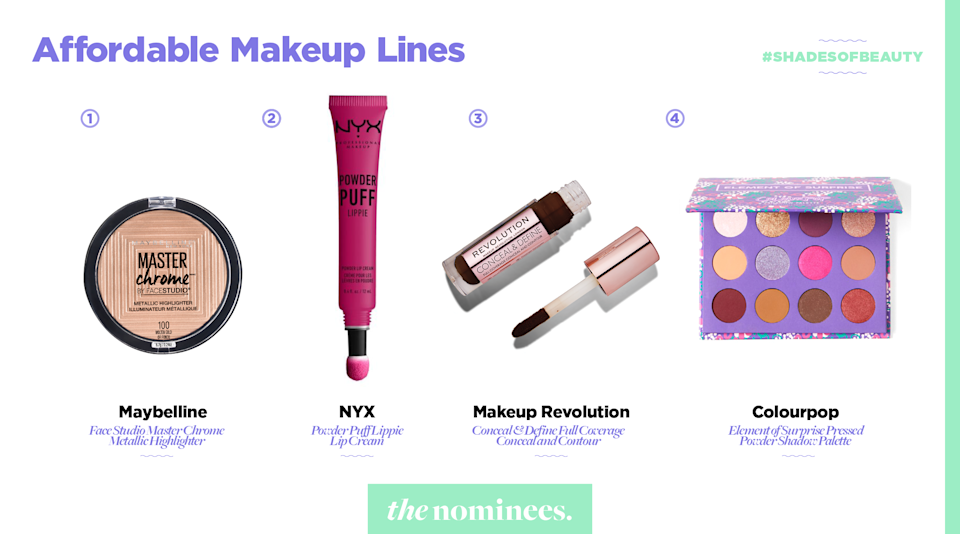 <p>Maybelline, NYX, Makeup Revolution, and Colourpop. (Art by Quinn Lemmers for Yahoo Lifestyle) </p>