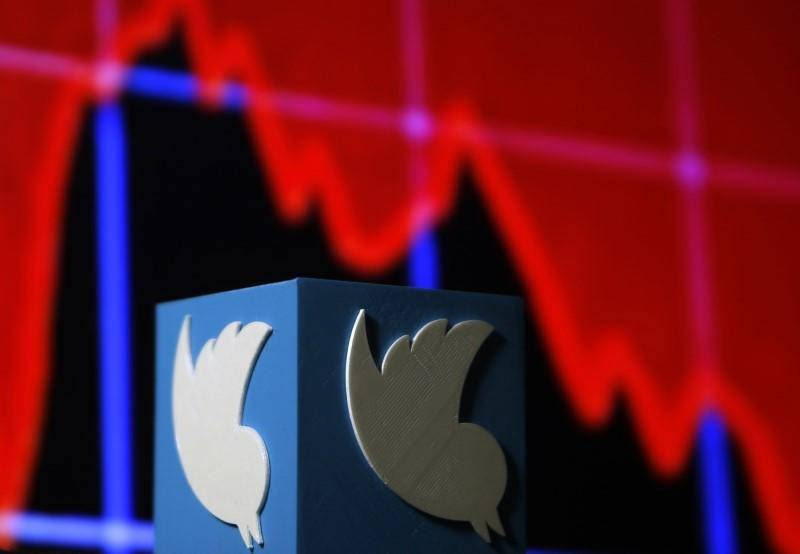 A 3D printed Twitter logo is seen in front of displayed stock graph in this illustration picture made in Zenica