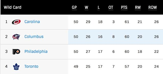 Flyers playoff race