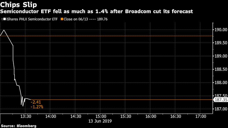 Stocks fall on fresh concerns about trade