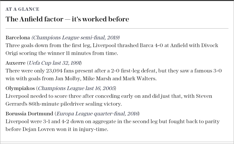 Liverpool's Champions League comebacks
