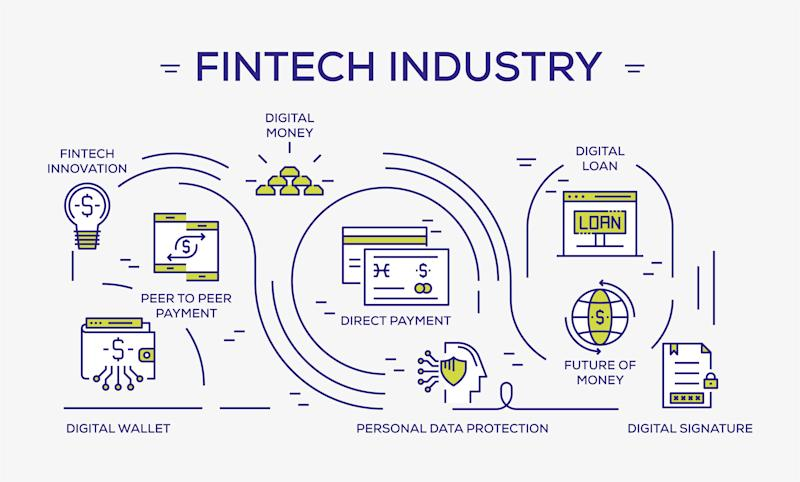 A diagram showing many of the applications of fintech.