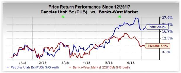 Strong fundamentals and an improving economy are expected to continue driving People's Utah Bancorp (PUB) stock in the quarters ahead.
