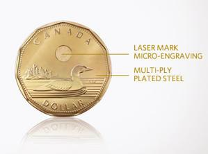 New lighter loonies, toonies causing headaches for vending ...