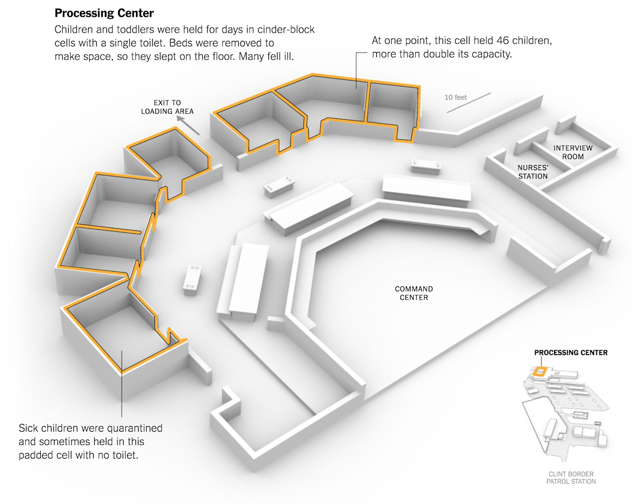 Details on the processing center for immigrant children in Clint, Texas.