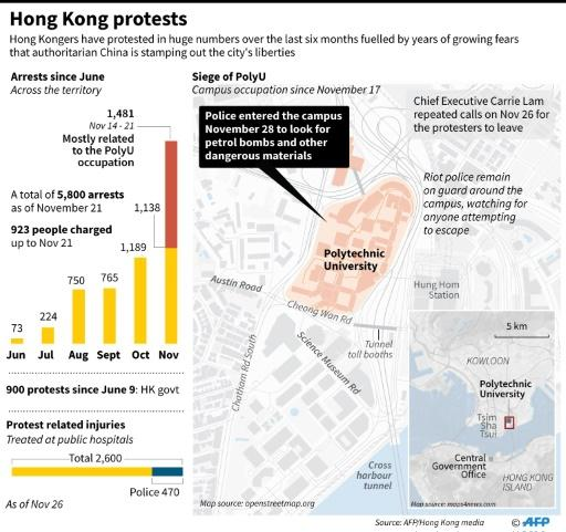 Map of Hong Kong locating the Polytechnic University where an unknown number of protesters were still believed to be hiding on Wednesday morning