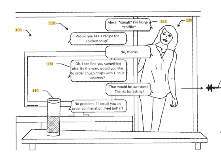 A patent illustration that shows how Amazon may use its emotion-detecting abilities to sell products.