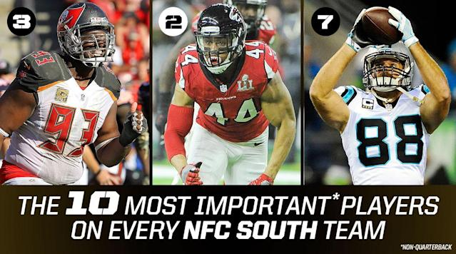 <p>A quality quarterback can carry a team a long way in the NFL, but teams carry 53 players for a reason—QBs can't do it alone. So, with the draft and the heart of free agency in the rearview mirror, we're asking the question: Who are the 10 most important non-quarterbacks on each NFL roster?</p><p>We polled writers from SI and The MMQB to find some answers. Each writer was assigned to a conference and asked to rank each roster's most important players, 1 through 10. Those players then were given points consistent with their positioning—a first-place vote was worth 10 points, second-place was worth nine and so on. Then we circled back to hear the writers out when their ballots went against the grain.</p><p>The next division up is the NFC South, with the following pollsters weighing in: Jacob Feldman, Emily Kaplan, Jonathan Jones, Eric Single and Jenny Vrentas.</p>