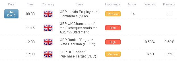 British_Pound_Eases_Towards_Support_Ahead_of_Autumn_Statement_BoE_body_x0000_i1028.png, British Pound Eases Towards Support Ahead of Autumn Statement, BoE