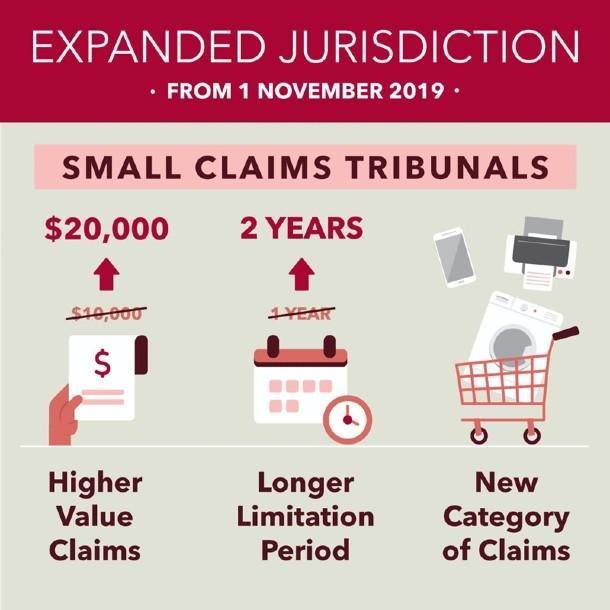 Small Claims Tribunals (SCT) New Measures 2019