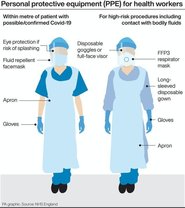 Personal protective equipment for health workers
