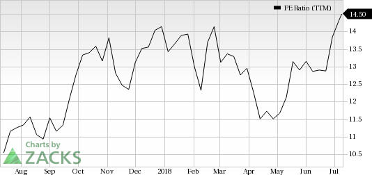 Greenbrier Companies (GBX) seems to be a good value pick, as it has decent revenue metrics to back up its earnings, and is seeing solid earnings estimate revisions as well.