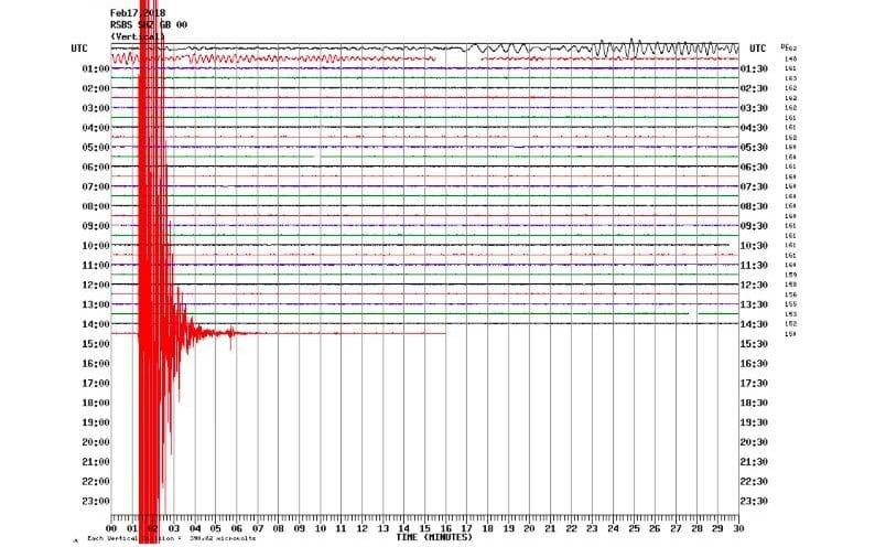 British Geological Survey real-time seismogram - British Geological Survey