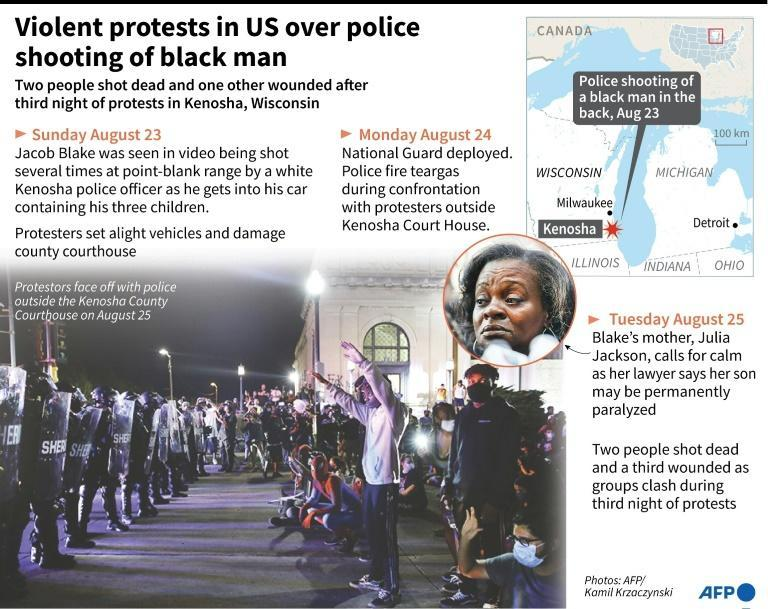 Two people shot dead during violent protests over US police shooting of black man
