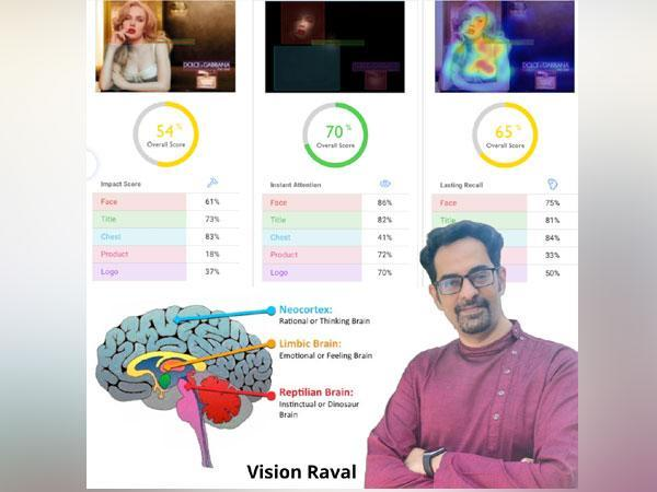 Neuromarketing Brain Map & Image Density evaluation Example with Heat Map