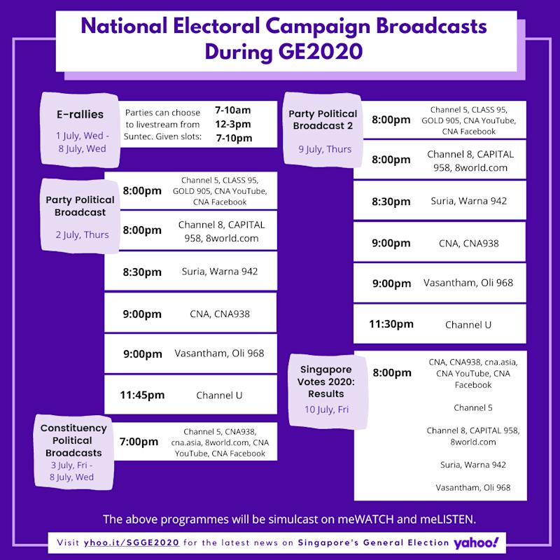 Electoral campaign broadcasts for Singapore's General Election 2020.