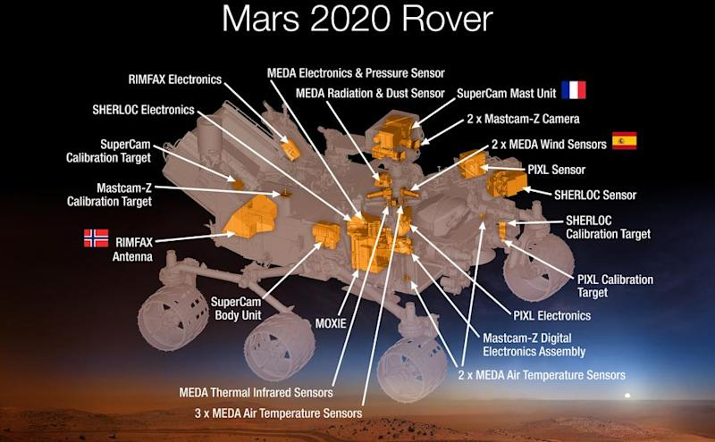 Mars_Mars2020Rover_ScienceInstruments_PIA19672-full2