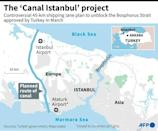 Turkey's 'Canal Istanbul' project