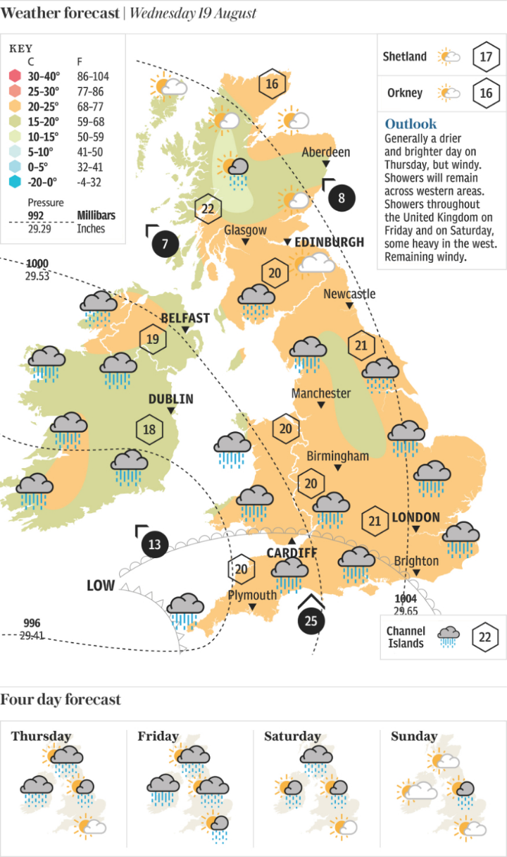 Weather Forecast | Wednesday 19 August 2020
