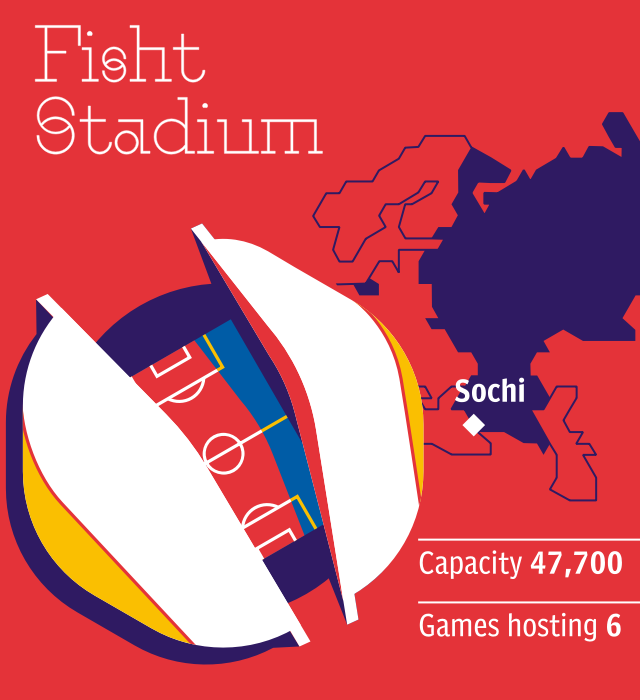 World Cup 2018 stadium: Fisht Stadium