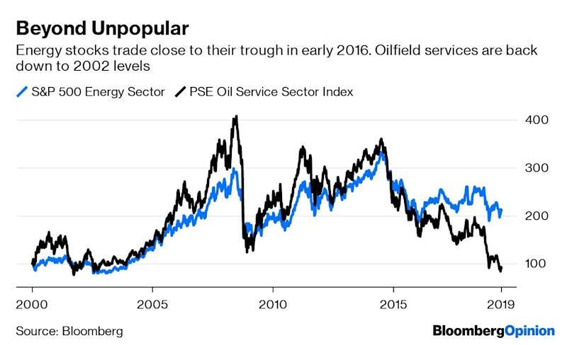 """(Bloomberg Opinion) -- Oil and gas producer stocks are deeply unpopular. Oilfield services stocks, on the other hand, are deeply, deeplyunpopular:The oily water in which the services companies swim is the money that exploration and production firms spend –and it has dried up. Analysts at Morgan Stanley have just reduced their forecasts for upstream capital expenditure. In thetitle of the report, """"Global Upstream Capex: Growth Still in the Cards,"""" that """"Still"""" does most of the work.At around $65 a barrel, oil remains well below those triple-digit salad days of early 2014. Still, it's about double where it was in early 2016, and yet there's precious little sign of that in E&Pcapex budgets. Something structural has happened.E&P stocks are unpopular because a decade of high spending did wonders for oil and gas output, """"energy dominance""""and C-suite pay, but little for investors. So the latter have gone on strike, demanding evidence of a change of heart on the part of management teams, chiefly in the form of tighter spending and more generous payouts to shareholders. You can see the problem for oilfield services, which profited nicely from the E&P sector's pre-2014 largesse.At the same time, E&P companies still like to grow, so the pressure to do more with less remains high (especially as activists have begun beating the drum on this). Last year's surge in U.S. oil and gas production was the biggest achieved by any country ever, according to BP Plc, even as upstream capex there was still 22% below the level of 2014.E&P companies depend on their services providers to help achieve the productivity gains that have fueled the shale """"miracle."""" Yet the rewards for this –such as they are - have flowed overwhelmingly to the client, not the contractor. A decade ago, the oilfield services sector earned a return on capital employed that was more than 13 percentage points higher than the E&P sector, according to analysts at Evercore ISI. By 2018, the sectors had switched places, with"""