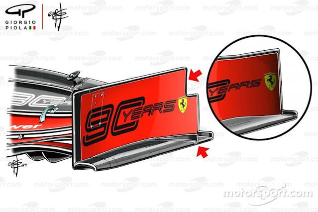 "Ferrari SF90 front wing endplate comparsion <span class=""copyright"">Giorgio Piola</span>"