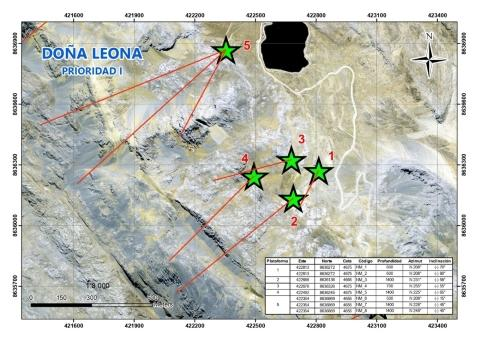 Sierra Metals Receives Permits for Additional Surface Exploration Drilling and Tailing Dam Expansion at Its Yauricocha Mine