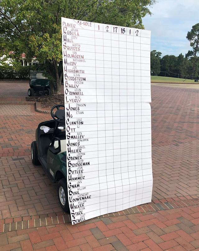 "<div class=""caption""> The leader board that followed the playoff. </div>"