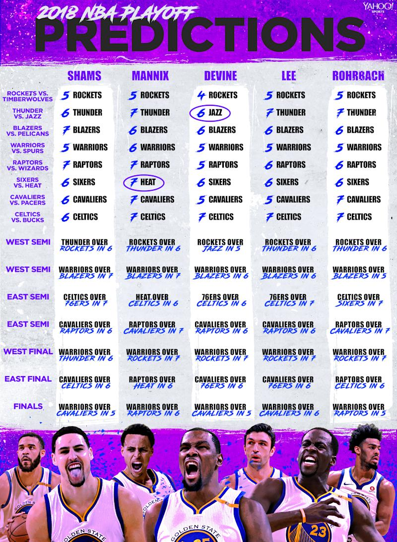 yahoo sports 2018 nba playoff predictions