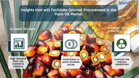 SpendEdge Forecasts a Spend Growth of Over USD 26 Billion for the Palm Oil Market