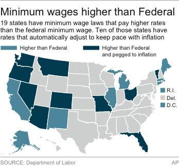 Chart shows states with minimum wages higher than the Federal wage
