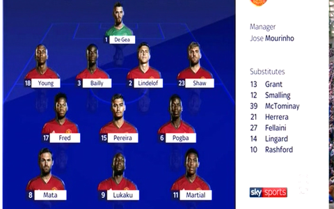 Manchester United team to face Brighton - Credit: Sky Sports