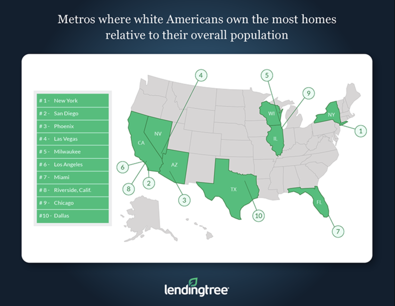 Online loan marketplace LendingTree used U.S. Census Bureau data to determine homeownership rates among white people relative to their population in 50 of the nation's largest metro areas.