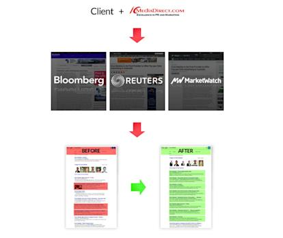 ICMediaDirect -- Reputation Management -- IC Media Direct Shares Expertise on How to Recover From Negative Reviews Online
