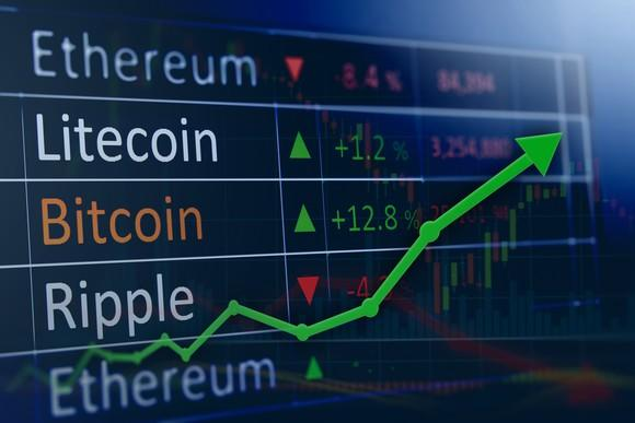 A chart with the names of several cryptocurrencies in the background with a graph moving up.