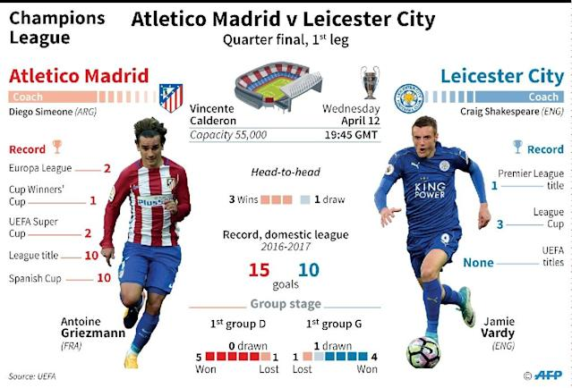 Leicester City's manager Craig Shakespeare (R) during a match against Everton at Goodison Park in Liverpool, on April 9, 2017 and Atletico Madrid's coach Diego during a match against Athletic Club Bilbao on January 22, 2017 (AFP Photo/Laurence SAUBADU, Vincent LEFAI)
