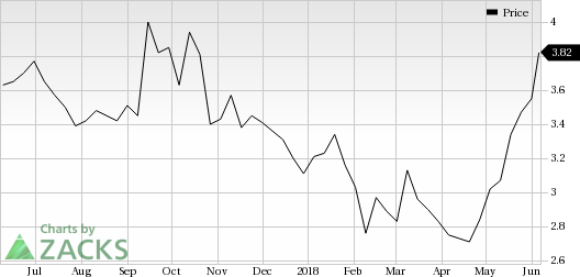 Genworth Financial (GNW) was a big mover last session, as the company saw its shares rise more than 6% on the day.