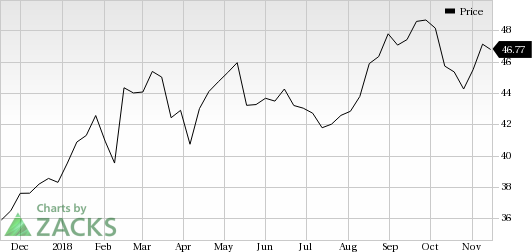 Cisco Systems (CSCO) shares rose nearly 6% in the last trading session, amid huge volumes.