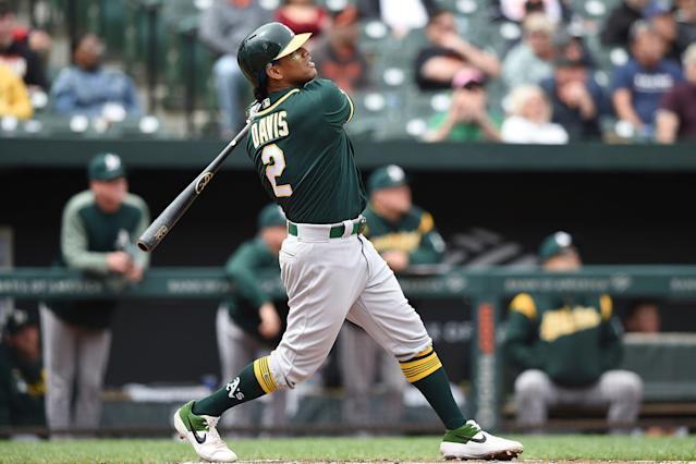 Khris Davis will stay in Oakland for two more seasons. (AP Photo)