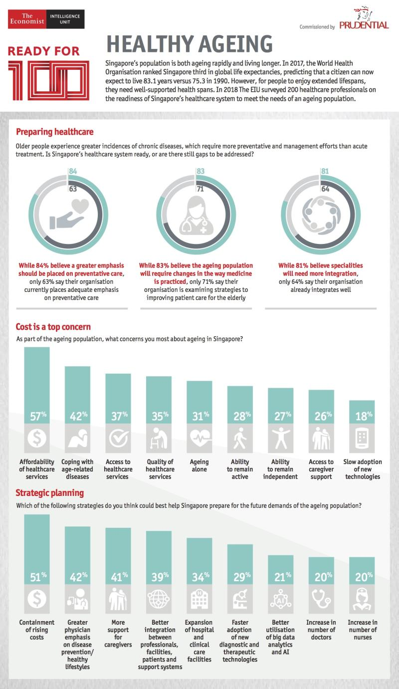 (INFOGRAPHIC: Prudential)