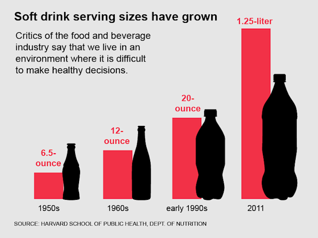 Amid obesity epidemic, Coke shifts 'health' focus from exercise to