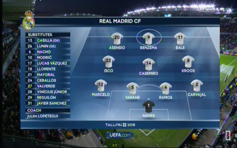 Real Madrid team - Credit: BT Sport