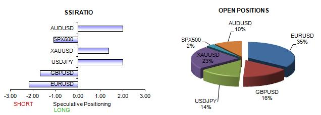 ssi_table_story_body_Picture_11.png, Forex Analysis: Retail Traders Heavily Long USD, Reversal Risk Grows