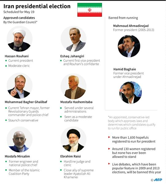 This combination of pictures created on April 21, 2017 shows the main contenders for Iran's upcoming presidential elections