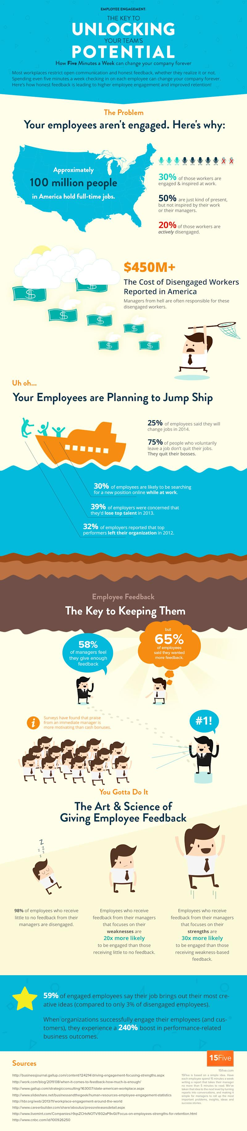 Stopping Employees From Jumping Ship is Easier Than You Think (Infographic)