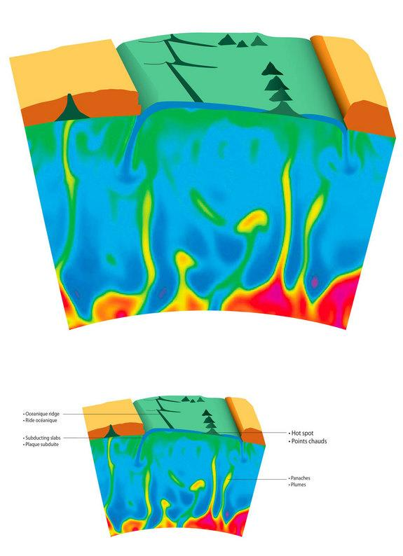 Hot Superblobs at Earth's Core Feed Rivers of Molten Rock